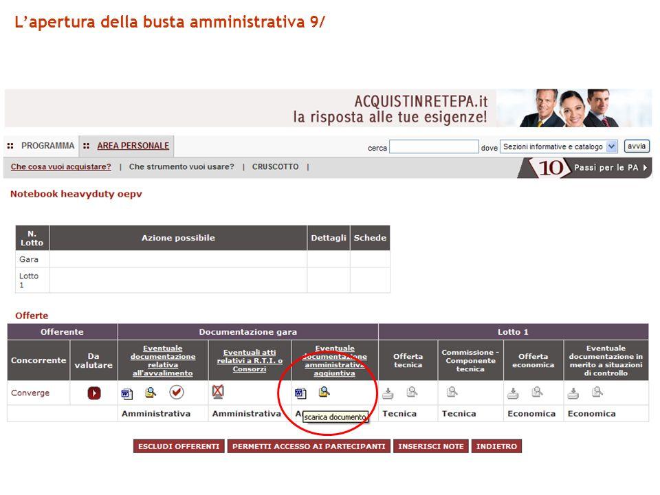 Lapertura della busta amministrativa 9/