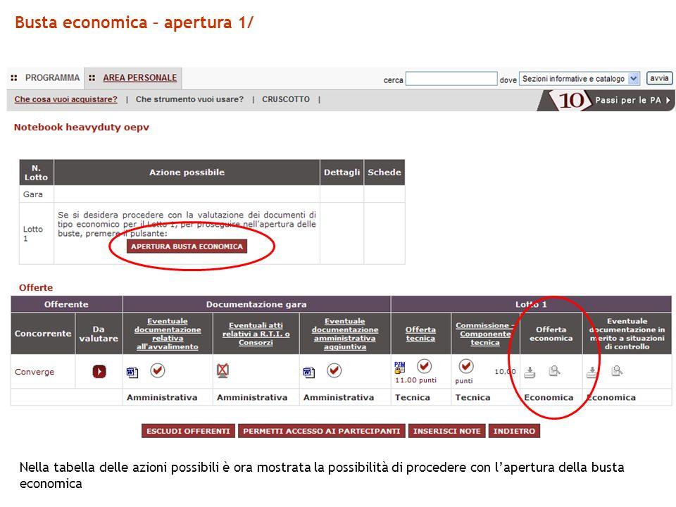 Busta economica – apertura 1/ Nella tabella delle azioni possibili è ora mostrata la possibilità di procedere con lapertura della busta economica