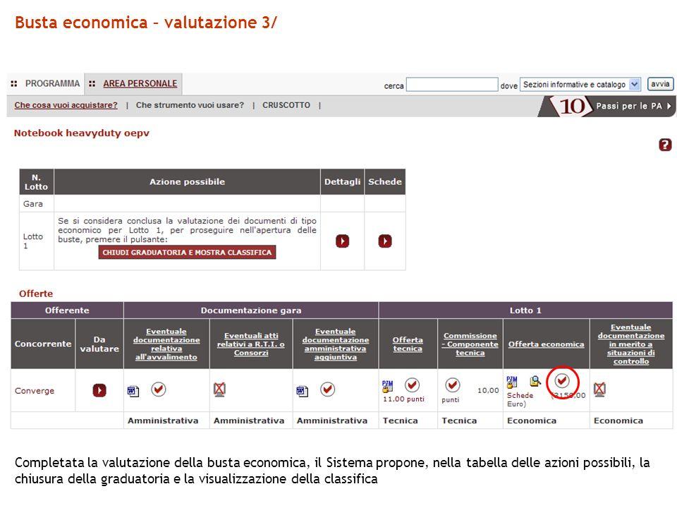 Completata la valutazione della busta economica, il Sistema propone, nella tabella delle azioni possibili, la chiusura della graduatoria e la visualizzazione della classifica Busta economica – valutazione 3/