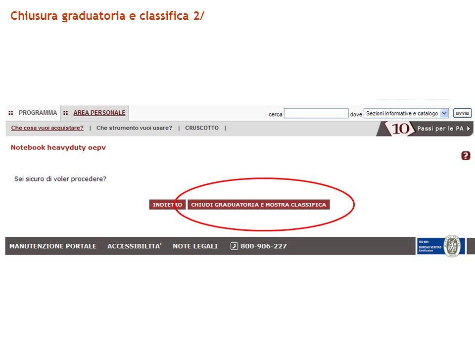Chiusura graduatoria e classifica 2/