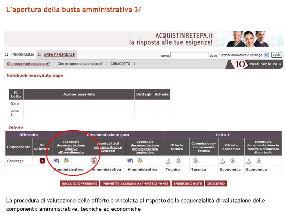 Lapertura della busta amministrativa 3/ La procedura di valutazione delle offerte è vincolata al rispetto della sequenzialità di valutazione delle componenti: amministrative, tecniche ed economiche
