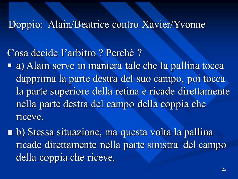 25 Doppio: Alain/Beatrice contro Xavier/Yvonne Cosa decide larbitro ? Perchè ? a) Alain serve in maniera tale che la pallina tocca dapprima la parte d