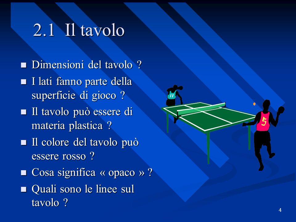 4 2.1 Il tavolo Dimensioni del tavolo ? Dimensioni del tavolo ? I lati fanno parte della superficie di gioco ? I lati fanno parte della superficie di
