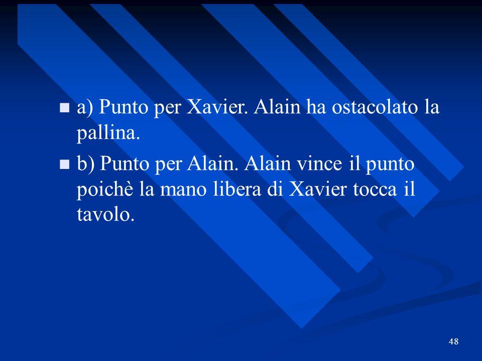 48 a) Punto per Xavier. Alain ha ostacolato la pallina. b) Punto per Alain. Alain vince il punto poichè la mano libera di Xavier tocca il tavolo.