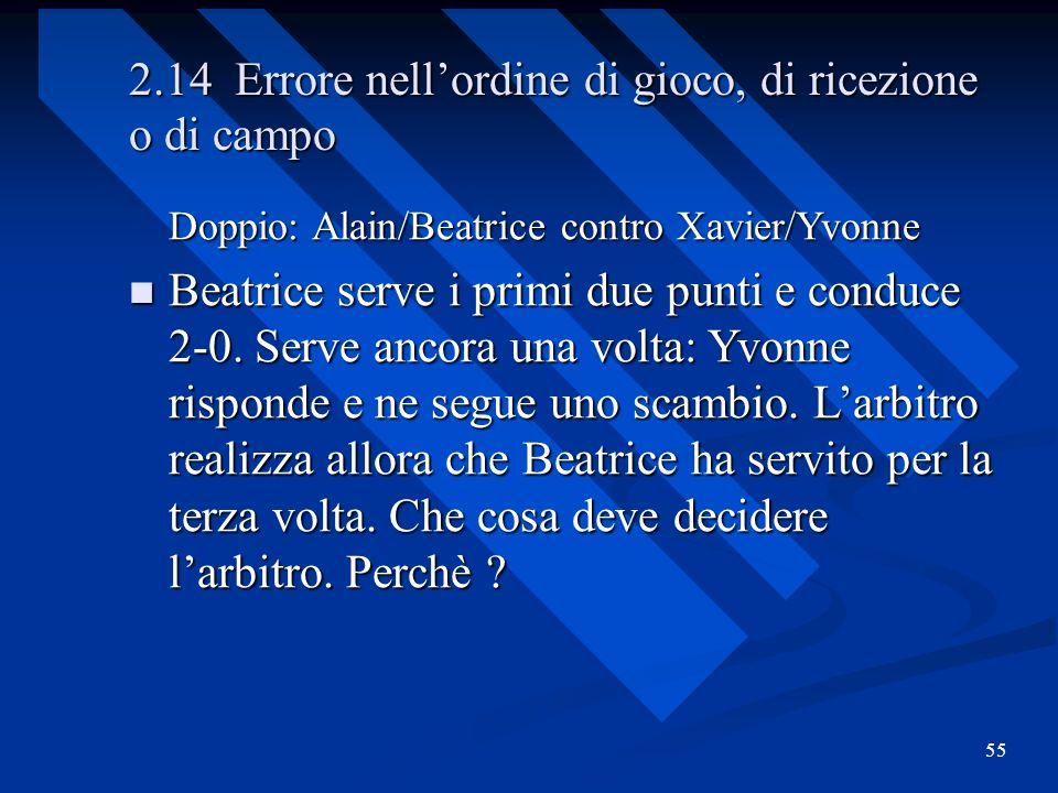55 2.14 Errore nellordine di gioco, di ricezione o di campo Doppio: Alain/Beatrice contro Xavier/Yvonne Beatrice serve i primi due punti e conduce 2-0