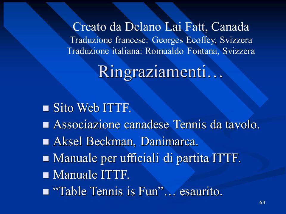 63 Creato da Delano Lai Fatt, Canada Traduzione francese: Georges Ecoffey, Svizzera Traduzione italiana: Romualdo Fontana, SvizzeraRingraziamenti… Sit