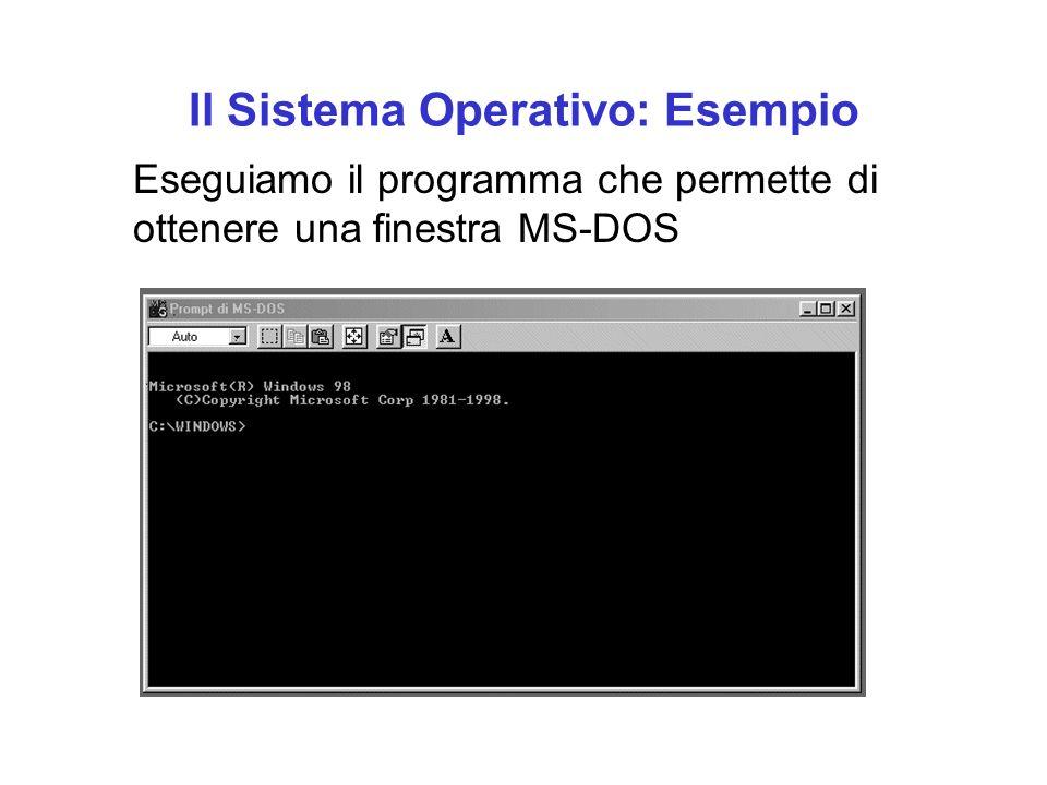 Il Sistema Operativo: Esempio Eseguiamo il programma che permette di ottenere una finestra MS-DOS