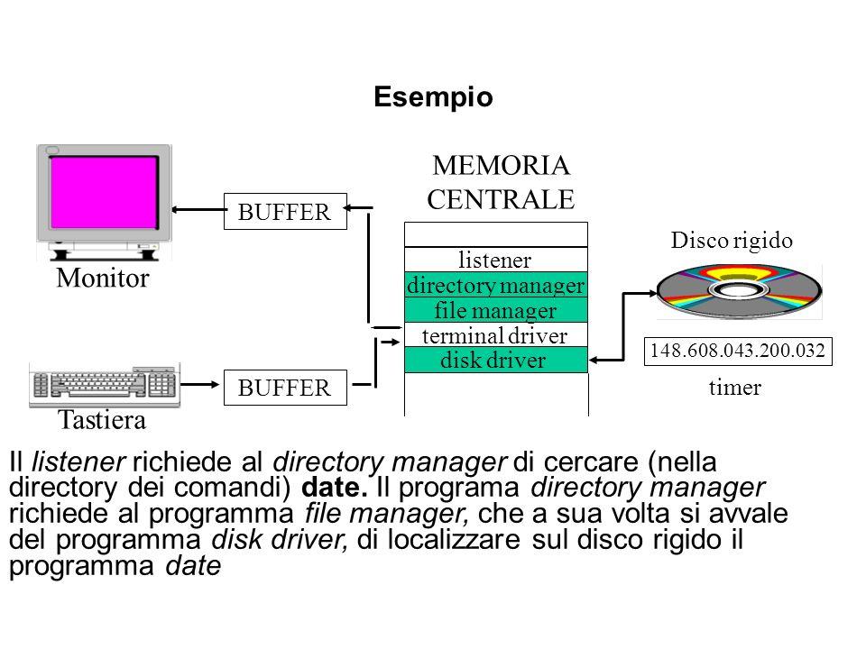 Esempio Il listener richiede al directory manager di cercare (nella directory dei comandi) date.