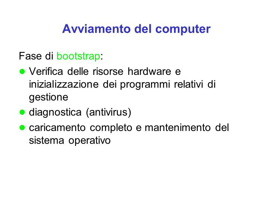 Avviamento del computer Fase di bootstrap: Verifica delle risorse hardware e inizializzazione dei programmi relativi di gestione diagnostica (antivirus) caricamento completo e mantenimento del sistema operativo