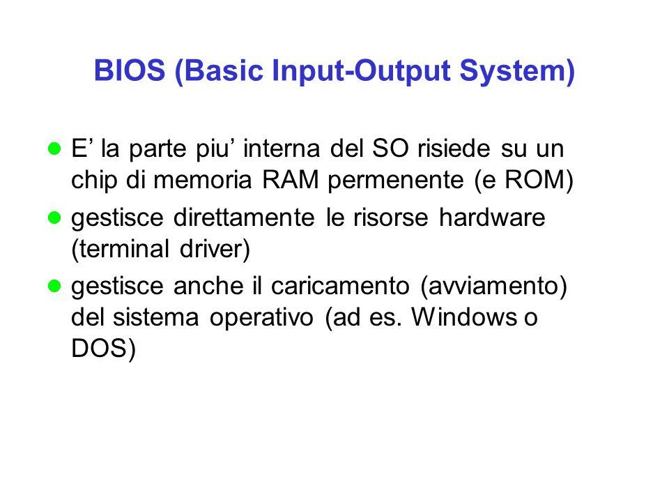 BIOS (Basic Input-Output System) E la parte piu interna del SO risiede su un chip di memoria RAM permenente (e ROM) gestisce direttamente le risorse hardware (terminal driver) gestisce anche il caricamento (avviamento) del sistema operativo (ad es.