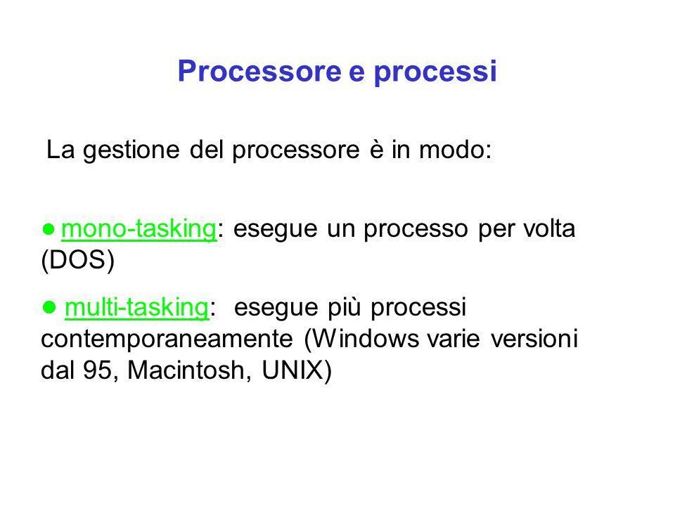 Processore e processi La gestione del processore è in modo: mono-tasking: esegue un processo per volta (DOS) multi-tasking: esegue più processi contemporaneamente (Windows varie versioni dal 95, Macintosh, UNIX)