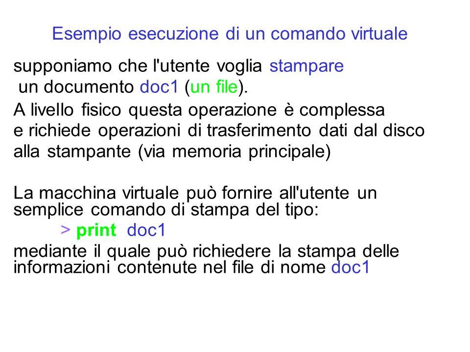 supponiamo che l utente voglia stampare un documento doc1 (un file).