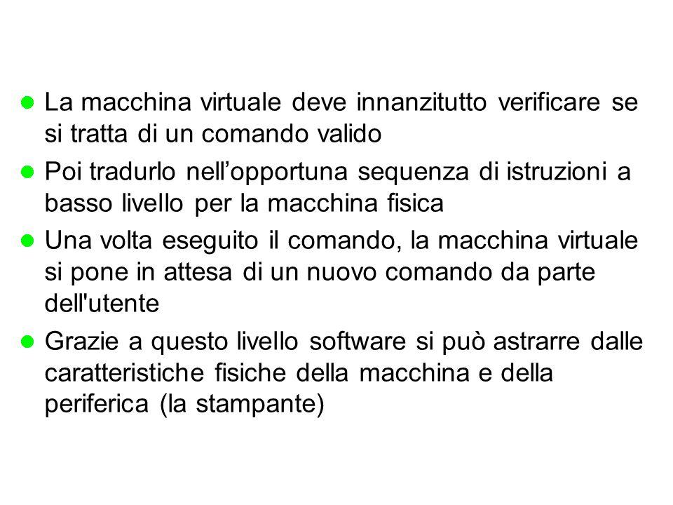Si può anche fare in modo che macchine differenti siano usabili in modo simile: si tratta, infatti, di costruire al di sopra delle diverse macchine fisiche la stessa macchina virtuale Per ogni comando della macchina virtuale si dovranno però avere diversi programmi di traduzione, uno per ogni tipo di hardware
