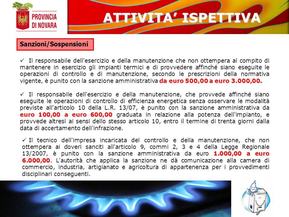 Sanzioni/Sospensioni da euro 500,00 a euro 3.000,00.