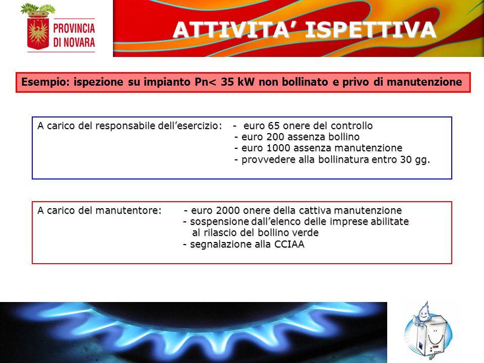 http://www.provincia.novara.it/Ambiente /Energia/termici.php Tutte le informazioni relative alla nuova procedura di autocertificazione possono essere reperite collegandosi alla pagina web: