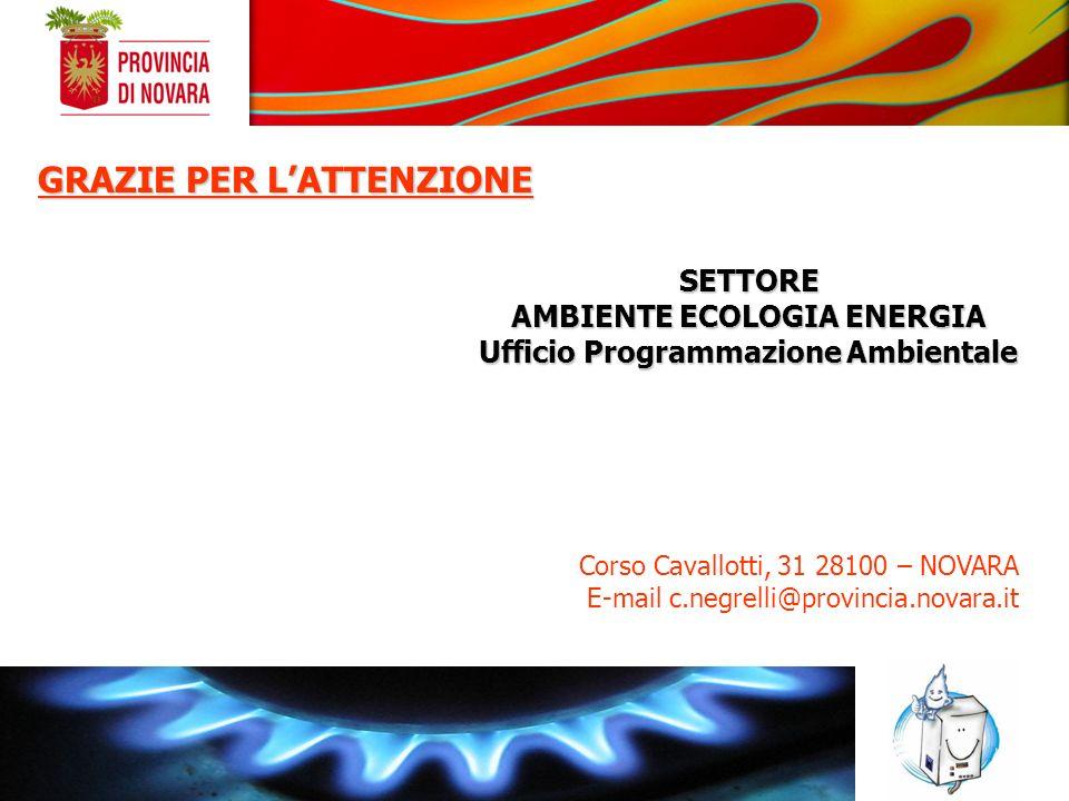 Corso Cavallotti, 31 28100 – NOVARA E-mail c.negrelli@provincia.novara.it GRAZIE PER LATTENZIONE SETTORE AMBIENTE ECOLOGIA ENERGIA Ufficio Programmazi