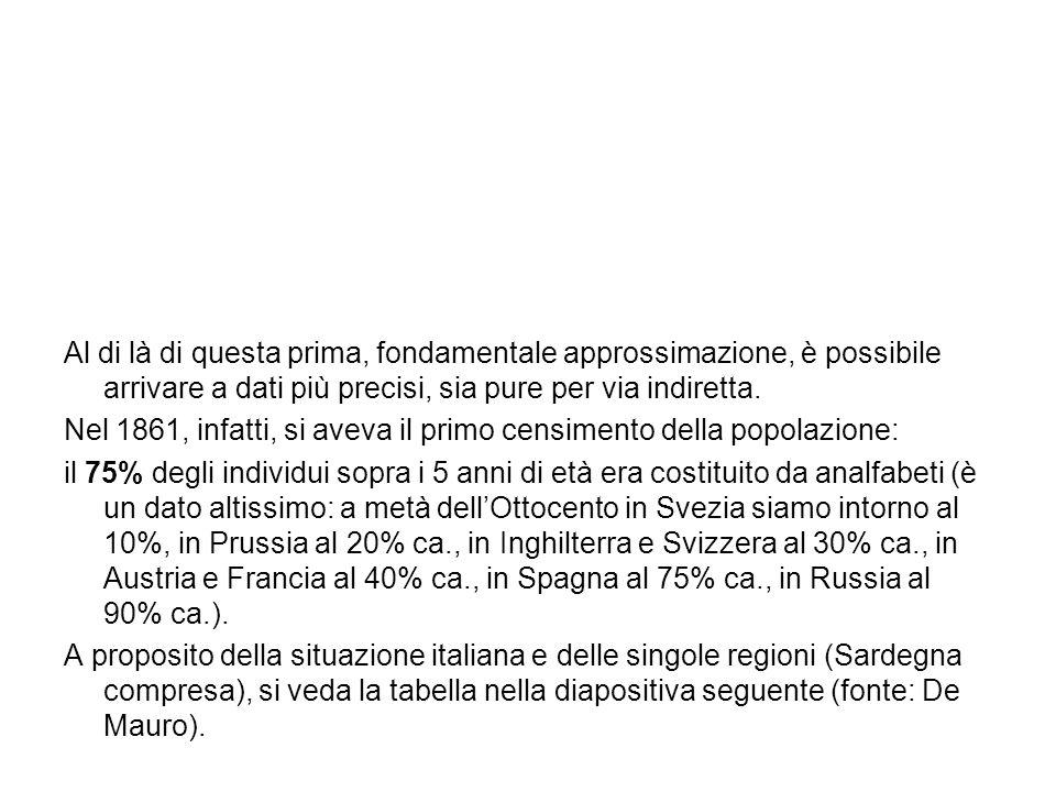 Breve bibliografia T.De Mauro, Storia linguistica dellItalia unita, Roma-Bari 1963.