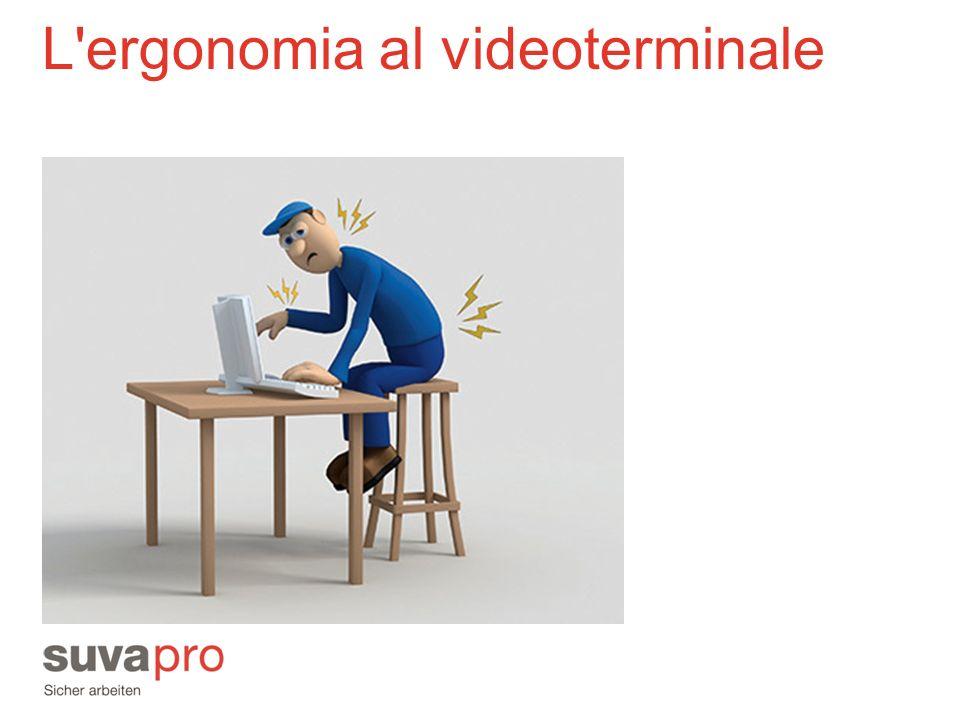 L'ergonomia al videoterminale
