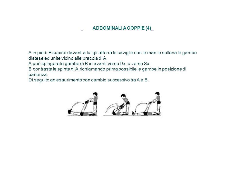 ROTATORI ESTERNI ED ELASTICO In piedi con il gomito flesso a novanta gradi, impugnare l elastico e, partendo dalla rotazione interna, effettuare la rotazione esterna.