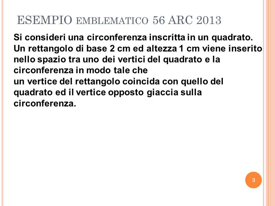 ESEMPIO EMBLEMATICO 56 ARC 2013 3 Si consideri una circonferenza inscritta in un quadrato.