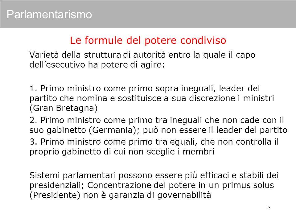 3 Le formule del potere condiviso Varietà della struttura di autorità entro la quale il capo dellesecutivo ha potere di agire: 1.