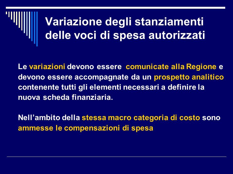 Variazione degli stanziamenti delle voci di spesa autorizzati Le variazioni devono essere comunicate alla Regione e devono essere accompagnate da un prospetto analitico contenente tutti gli elementi necessari a definire la nuova scheda finanziaria.
