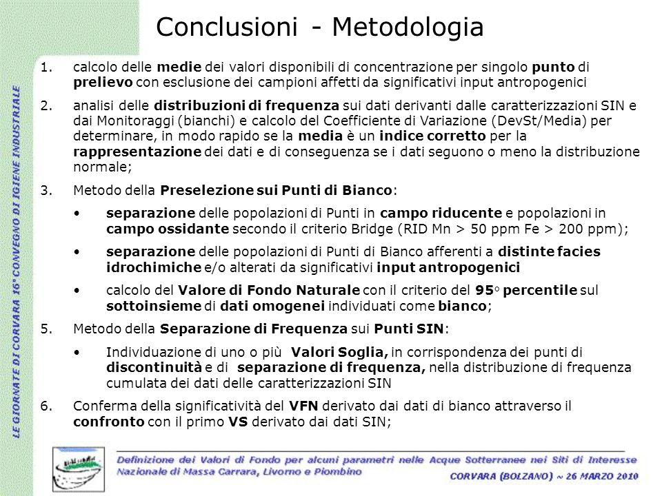 1.calcolo delle medie dei valori disponibili di concentrazione per singolo punto di prelievo con esclusione dei campioni affetti da significativi inpu