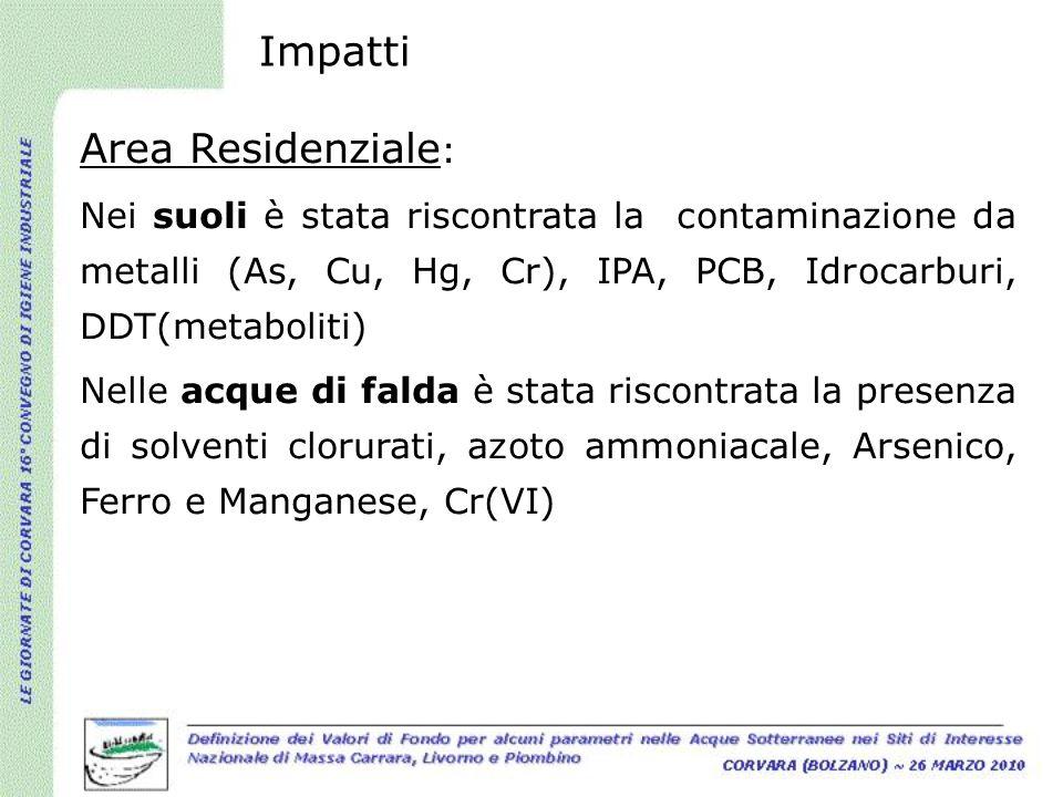 Impatti Area Residenziale : Nei suoli è stata riscontrata la contaminazione da metalli (As, Cu, Hg, Cr), IPA, PCB, Idrocarburi, DDT(metaboliti) Nelle