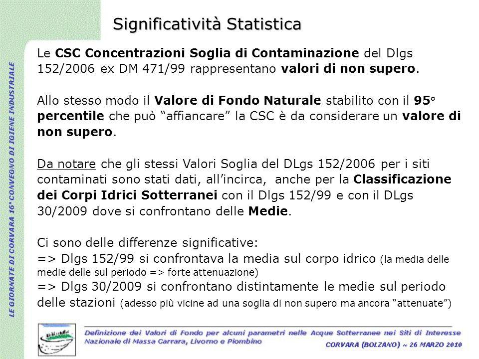 Significatività Statistica Le CSC Concentrazioni Soglia di Contaminazione del Dlgs 152/2006 ex DM 471/99 rappresentano valori di non supero. Allo stes