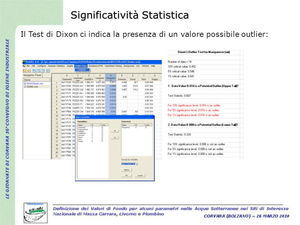 Il Test di Dixon ci indica la presenza di un valore possibile outlier: