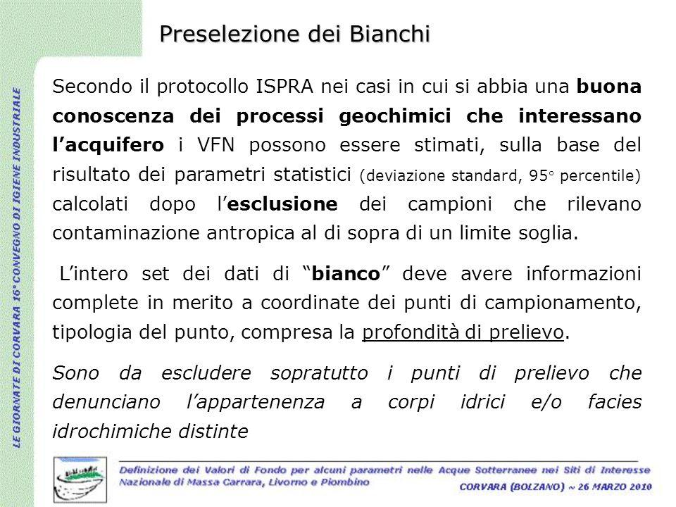 Secondo il protocollo ISPRA nei casi in cui si abbia una buona conoscenza dei processi geochimici che interessano lacquifero i VFN possono essere stim