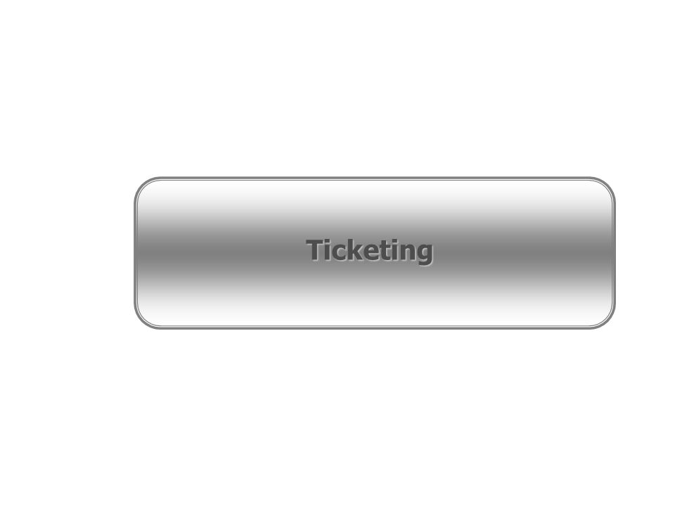 Ticketing: L.nr.