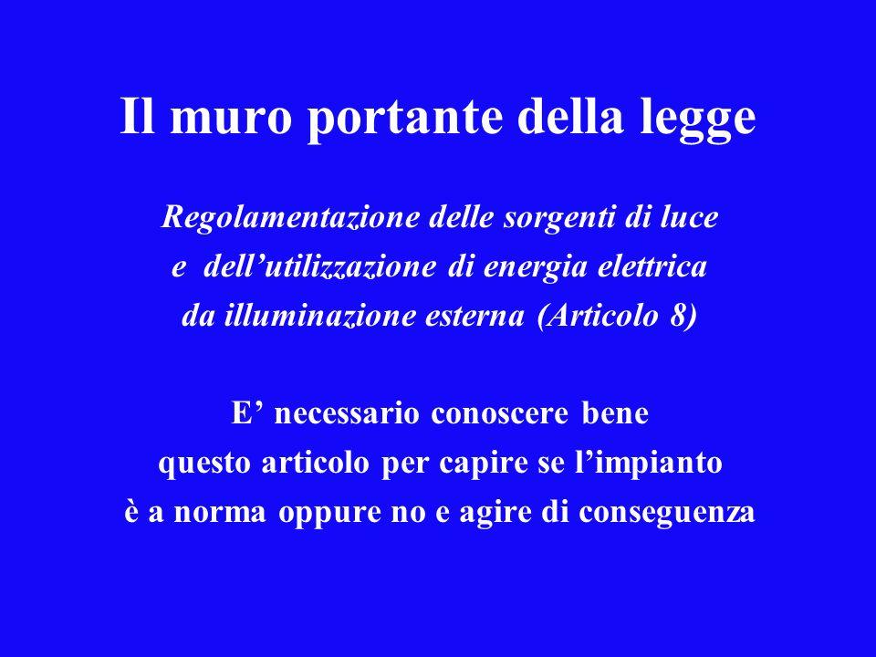 Il muro portante della legge Regolamentazione delle sorgenti di luce e dellutilizzazione di energia elettrica da illuminazione esterna (Articolo 8) E