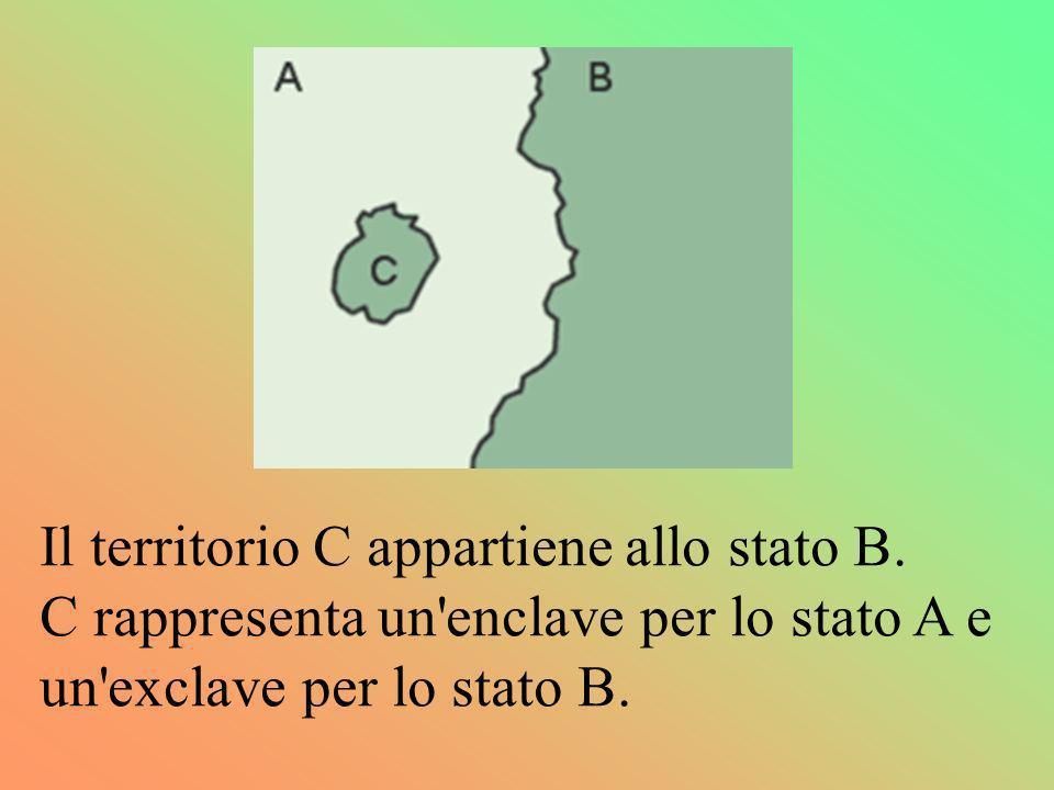 Il territorio C appartiene allo stato B. C rappresenta un'enclave per lo stato A e un'exclave per lo stato B.