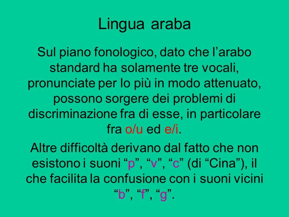 Sul piano fonologico, dato che larabo standard ha solamente tre vocali, pronunciate per lo più in modo attenuato, possono sorgere dei problemi di disc
