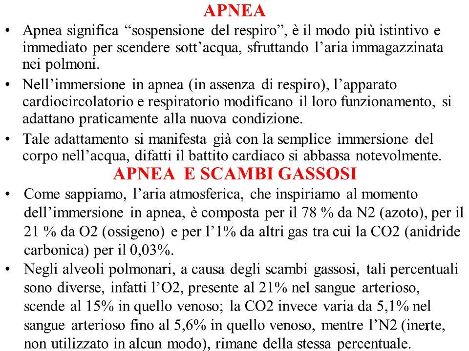 4 APNEA Apnea significa sospensione del respiro, è il modo più istintivo e immediato per scendere sottacqua, sfruttando laria immagazzinata nei polmoni.