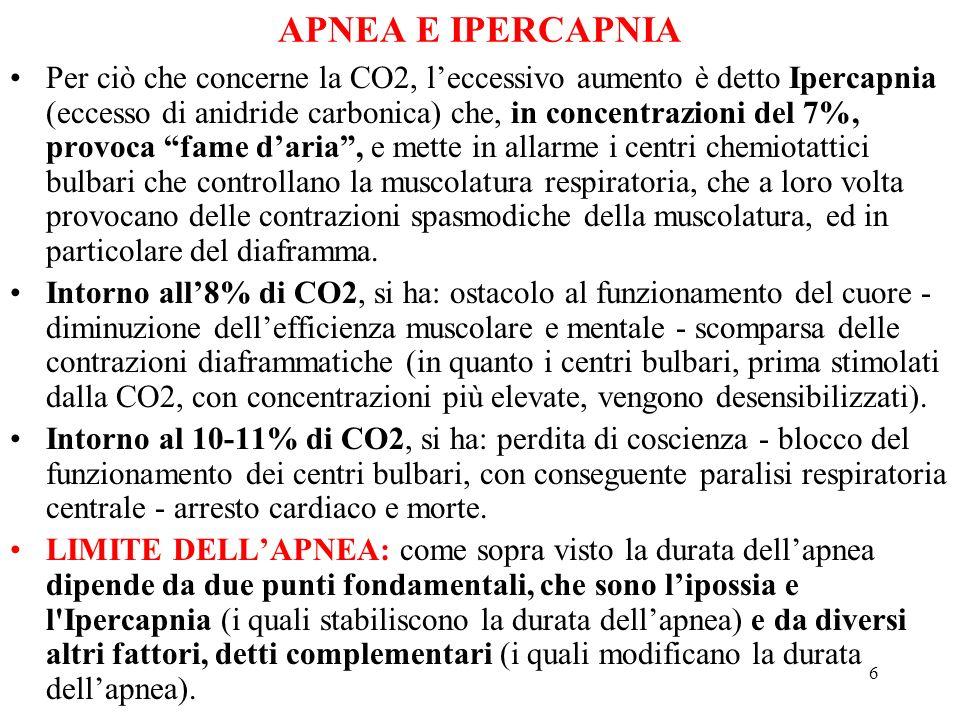 6 APNEA E IPERCAPNIA Per ciò che concerne la CO2, leccessivo aumento è detto Ipercapnia (eccesso di anidride carbonica) che, in concentrazioni del 7%, provoca fame daria, e mette in allarme i centri chemiotattici bulbari che controllano la muscolatura respiratoria, che a loro volta provocano delle contrazioni spasmodiche della muscolatura, ed in particolare del diaframma.
