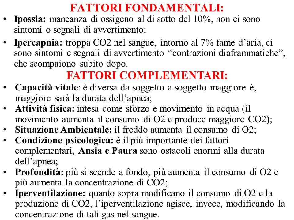 7 FATTORI FONDAMENTALI: Ipossia: mancanza di ossigeno al di sotto del 10%, non ci sono sintomi o segnali di avvertimento; Ipercapnia: troppa CO2 nel s