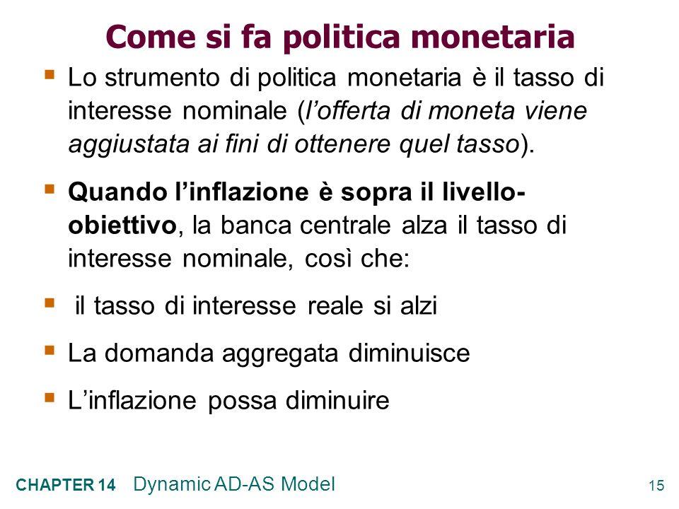 14 CHAPTER 14 Dynamic AD-AS Model Misura di quanto la banca centrale aggiusta il tasso nominale quando linflazione si discosta dal suo target Misura d