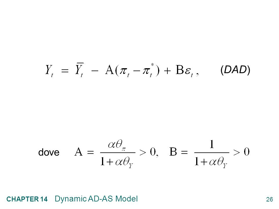 25 CHAPTER 14 Dynamic AD-AS Model La Curva Dinamica di Domanda Aggregata (DAD) Per derivare la DAD, si fondono quattro equazioni del modello, per arri