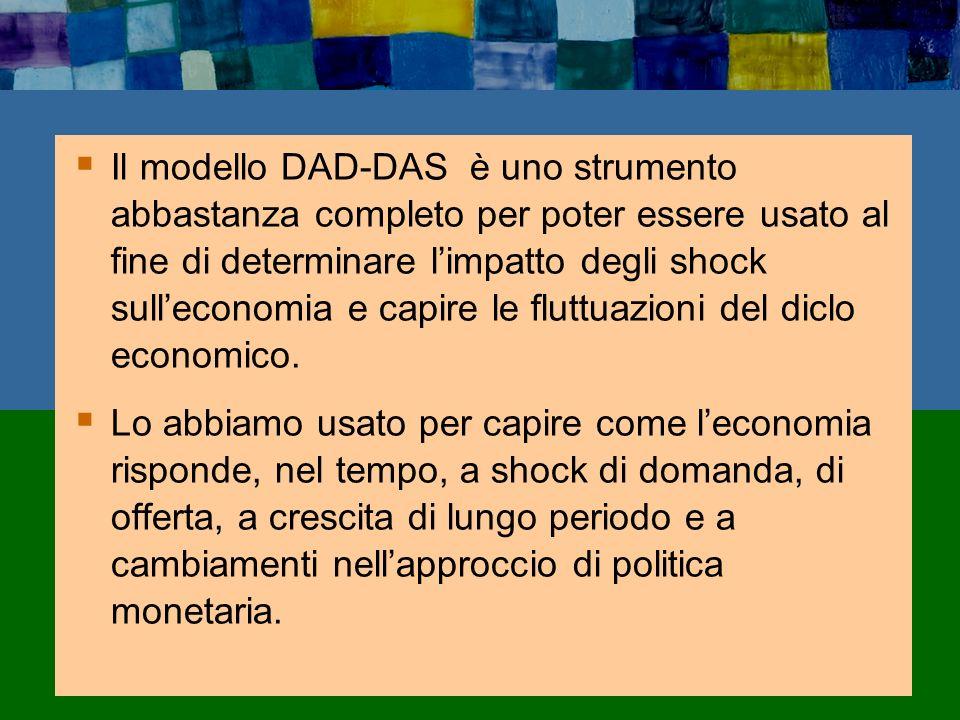 COSA ABBIAMO IMPARATO Il modello DAS-DAS comprende cinque equazioni: una IS per la domanda di beni e servizi, lequazione di Fisher, la Curva di Philli