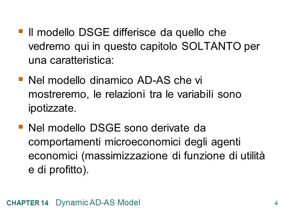 4 CHAPTER 14 Dynamic AD-AS Model Il modello DSGE differisce da quello che vedremo qui in questo capitolo SOLTANTO per una caratteristica: Nel modello dinamico AD-AS che vi mostreremo, le relazioni tra le variabili sono ipotizzate.