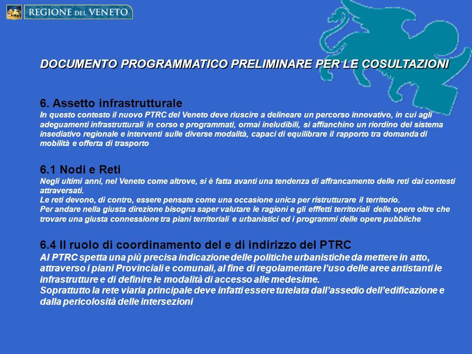 DGR n. 1158 del 18/04/2006 2005 QUESTIONI E LINEAMENTI DI PROGETTO: