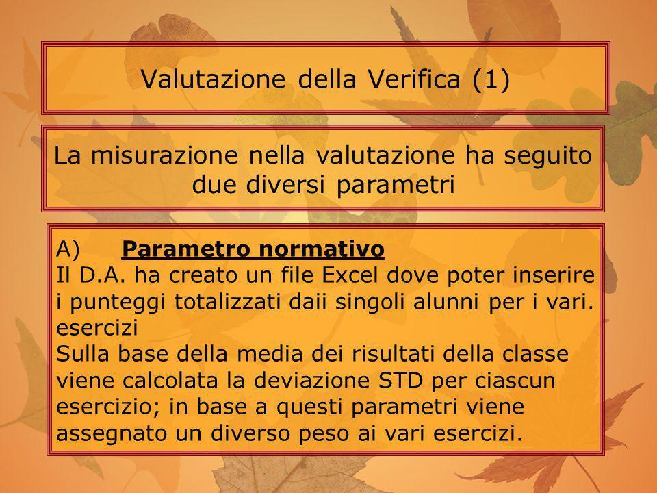 Valutazione della Verifica (1) La misurazione nella valutazione ha seguito due diversi parametri A)Parametro normativo Il D.A. ha creato un file Excel
