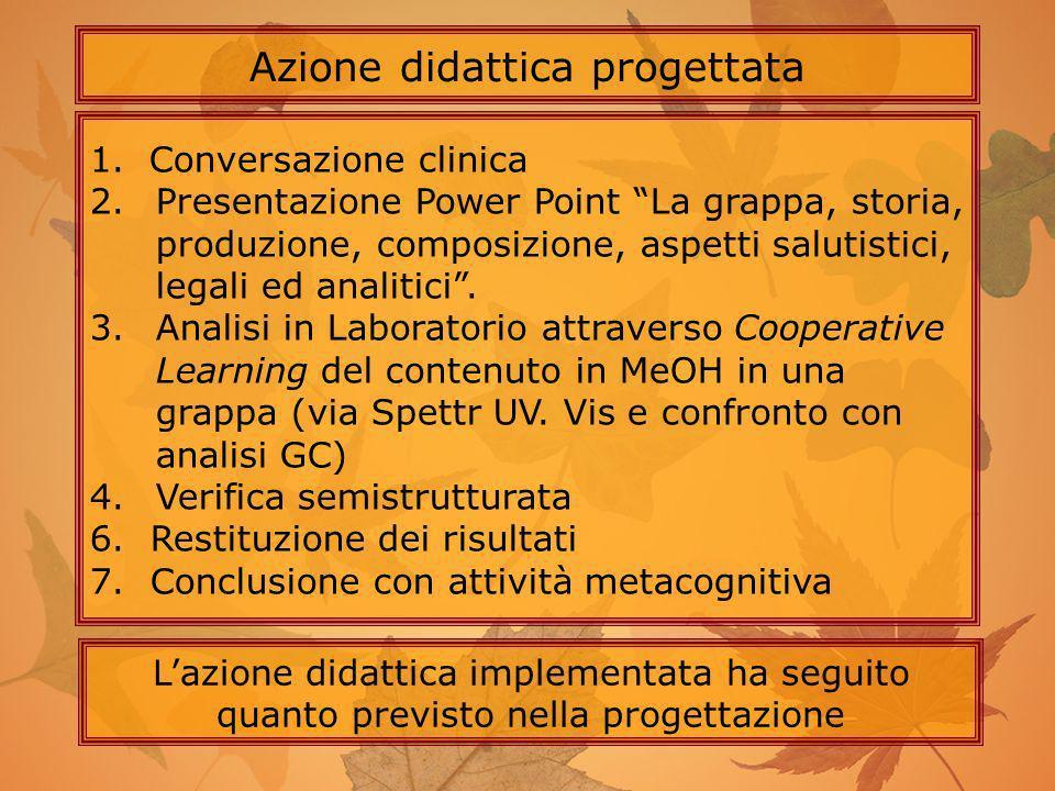 1. Conversazione clinica 2.Presentazione Power Point La grappa, storia, produzione, composizione, aspetti salutistici, legali ed analitici. 3.Analisi