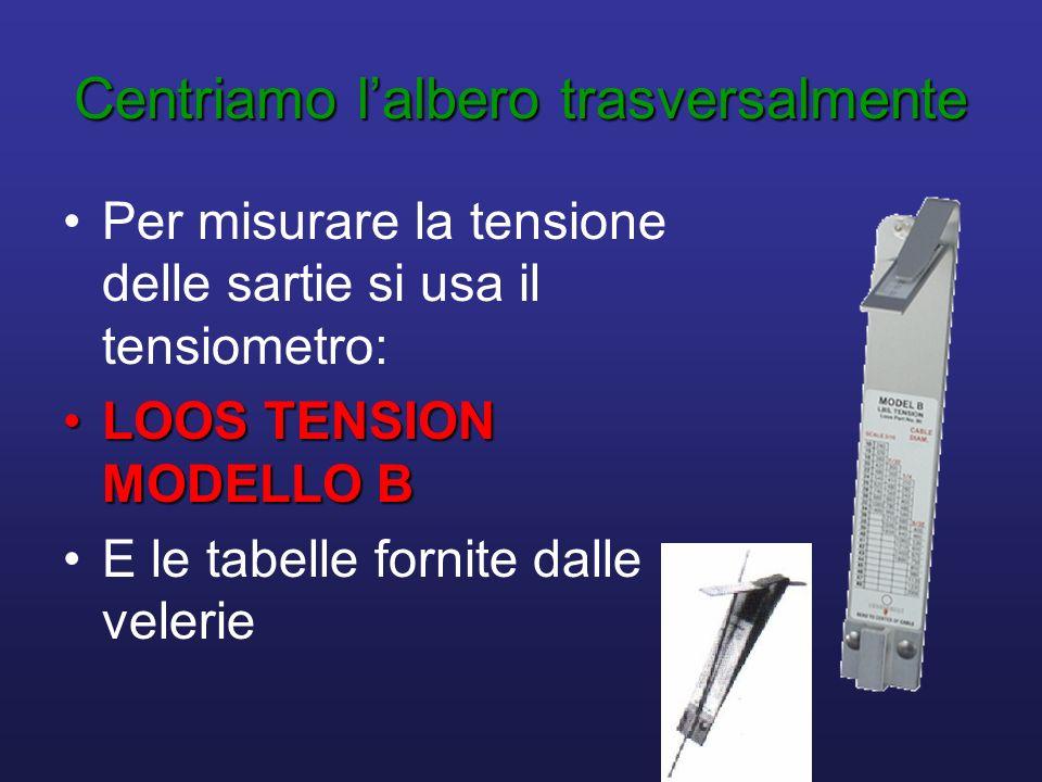 Centriamo lalbero trasversalmente Per misurare la tensione delle sartie si usa il tensiometro: LOOS TENSION MODELLO BLOOS TENSION MODELLO B E le tabelle fornite dalle velerie