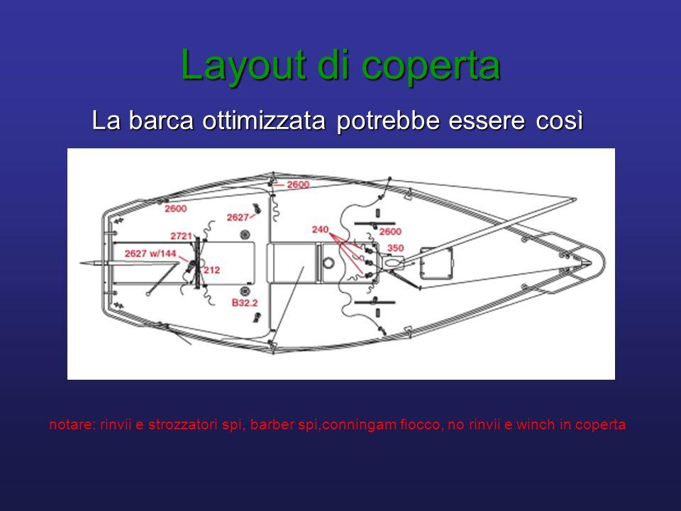 Layout di coperta La barca ottimizzata potrebbe essere così notare: rinvii e strozzatori spi, barber spi,conningam fiocco, no rinvii e winch in coperta