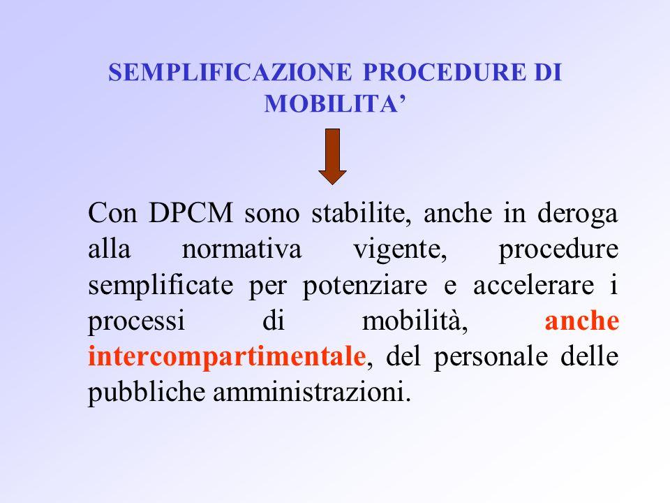 SEMPLIFICAZIONE PROCEDURE DI MOBILITA Con DPCM sono stabilite, anche in deroga alla normativa vigente, procedure semplificate per potenziare e accelerare i processi di mobilità, anche intercompartimentale, del personale delle pubbliche amministrazioni.