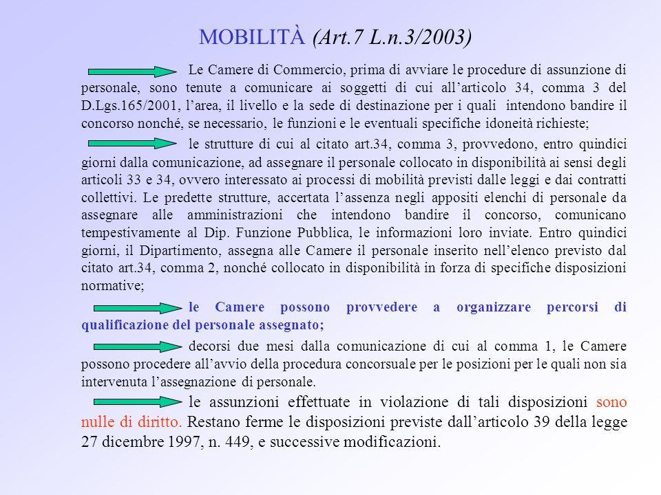 MOBILITÀ (Art.7 L.n.3/2003) Le Camere di Commercio, prima di avviare le procedure di assunzione di personale, sono tenute a comunicare ai soggetti di cui allarticolo 34, comma 3 del D.Lgs.165/2001, larea, il livello e la sede di destinazione per i quali intendono bandire il concorso nonché, se necessario, le funzioni e le eventuali specifiche idoneità richieste; le strutture di cui al citato art.34, comma 3, provvedono, entro quindici giorni dalla comunicazione, ad assegnare il personale collocato in disponibilità ai sensi degli articoli 33 e 34, ovvero interessato ai processi di mobilità previsti dalle leggi e dai contratti collettivi.