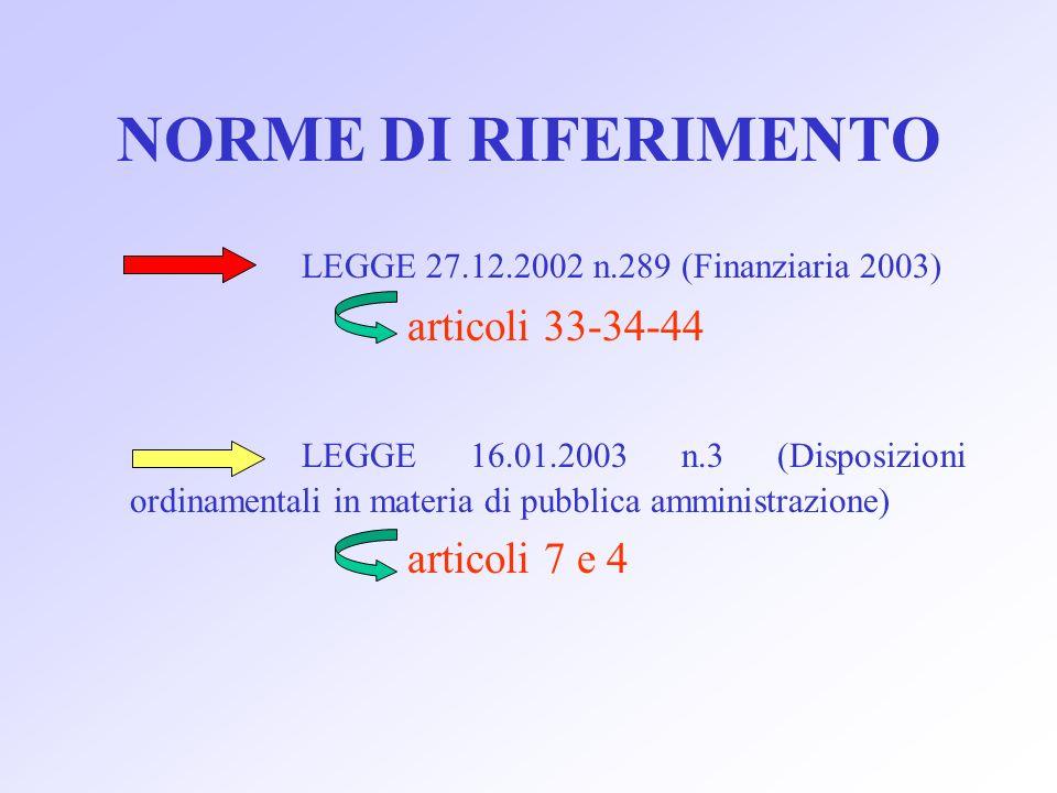 NORME DI RIFERIMENTO LEGGE 27.12.2002 n.289 (Finanziaria 2003) articoli 33-34-44 LEGGE 16.01.2003 n.3 (Disposizioni ordinamentali in materia di pubblica amministrazione) articoli 7 e 4